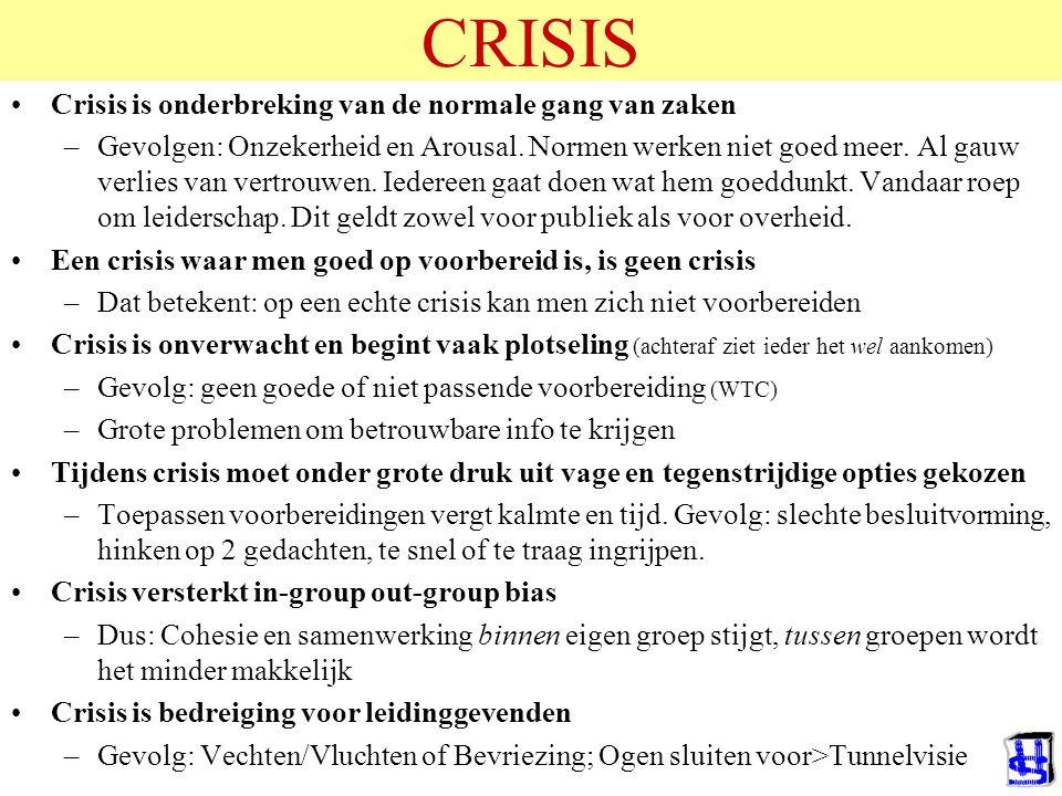 CRISIS Crisis is onderbreking van de normale gang van zaken –Gevolgen: Onzekerheid en Arousal. Normen werken niet goed meer. Al gauw verlies van vertr