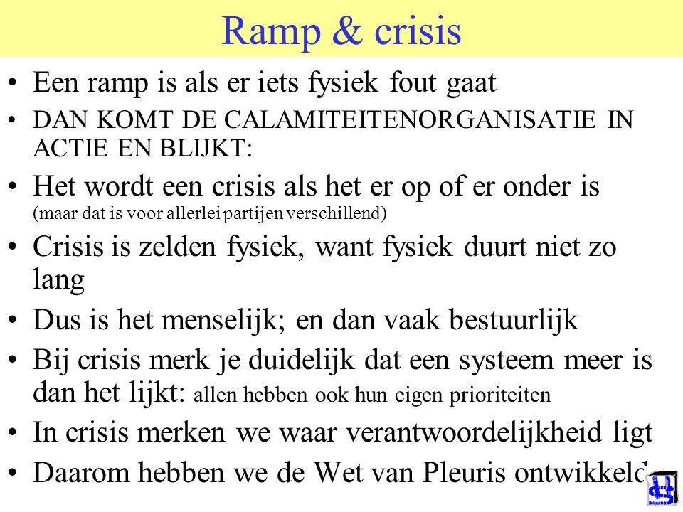 Ramp & crisis Een ramp is als er iets fysiek fout gaat DAN KOMT DE CALAMITEITENORGANISATIE IN ACTIE EN BLIJKT: Het wordt een crisis als het er op of e