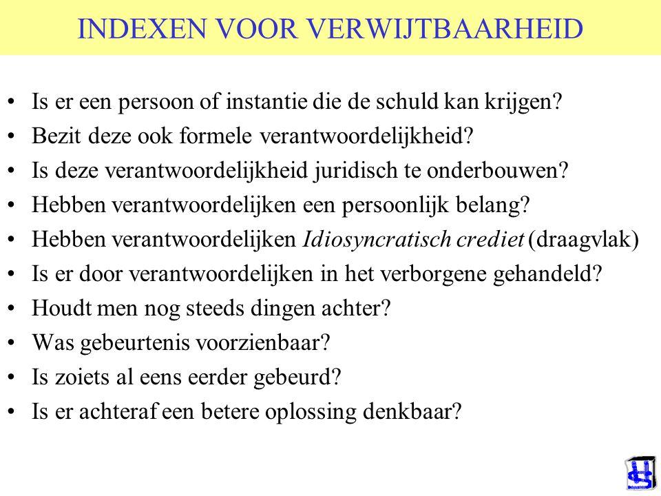 © 2006 JP van de Sande RuG INDEXEN VOOR VERWIJTBAARHEID Is er een persoon of instantie die de schuld kan krijgen? Bezit deze ook formele verantwoordel