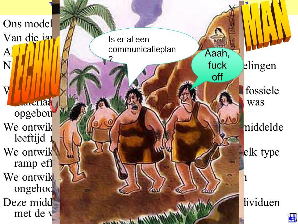 © 2006 JP van de Sande RuG INDEXEN VOOR RELEVANTIE Sluit gebeurtenis aan op belangrijke ontwikkelingen.