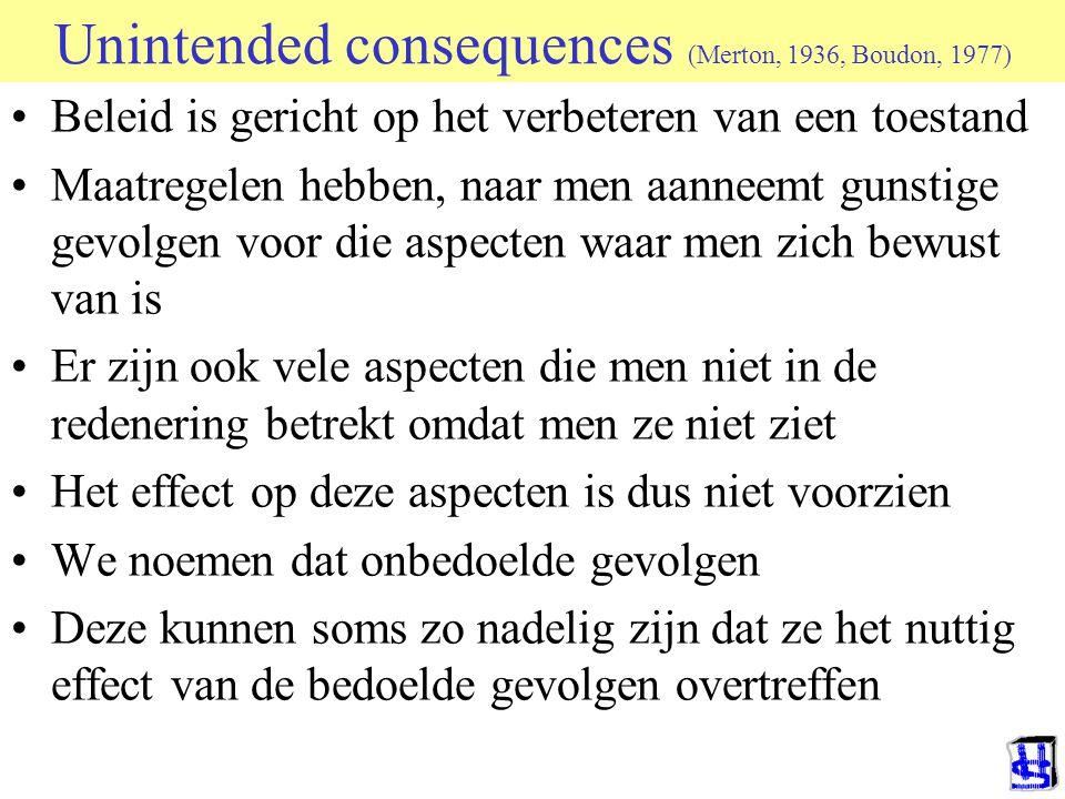 Unintended consequences (Merton, 1936, Boudon, 1977) Beleid is gericht op het verbeteren van een toestand Maatregelen hebben, naar men aanneemt gunsti