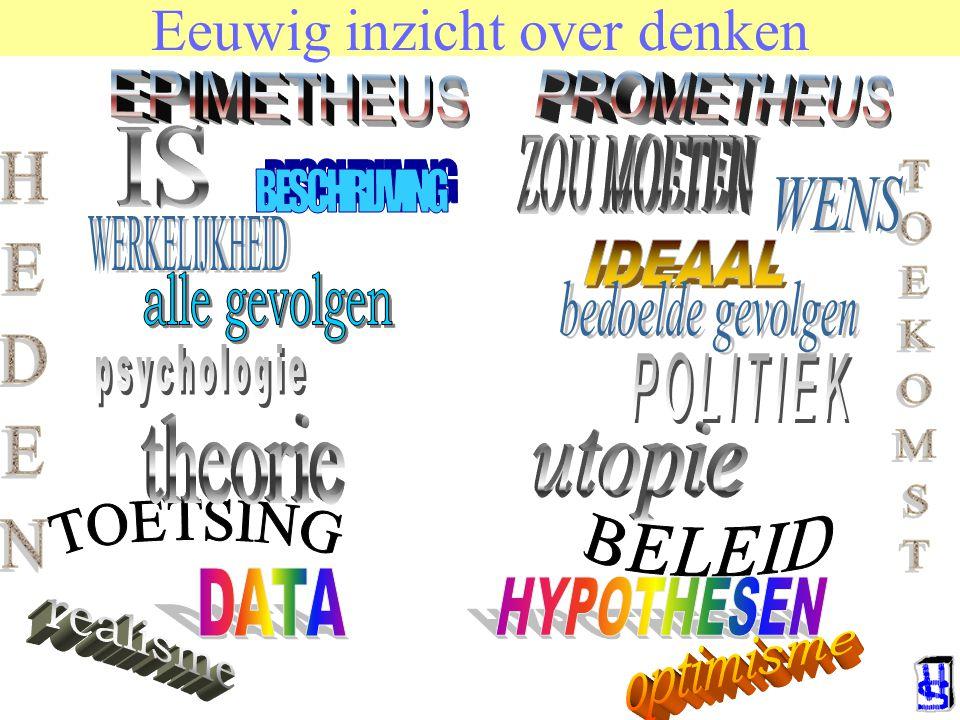 © 2006 JP van de Sande RuG Eeuwig inzicht over denken