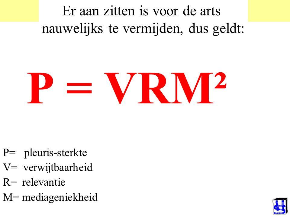 © 2006 JP van de Sande RuG De wet van Pleuris P = VRM² P= pleuris-sterkte V= verwijtbaarheid R= relevantie M= mediageniekheid Er aan zitten is voor de