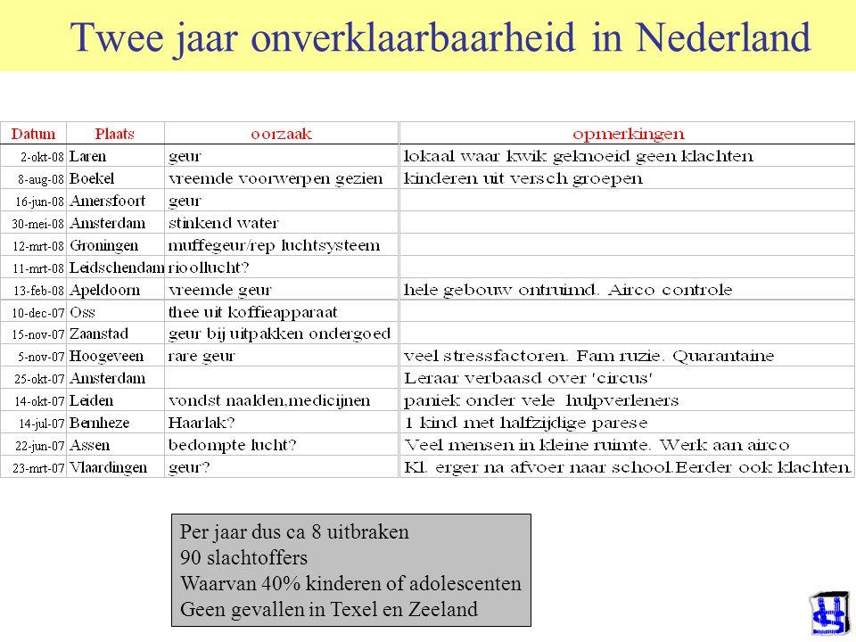 Twee jaar onverklaarbaarheid in Nederland Per jaar dus ca 8 uitbraken 90 slachtoffers Waarvan 40% kinderen of adolescenten Geen gevallen in Texel en Z