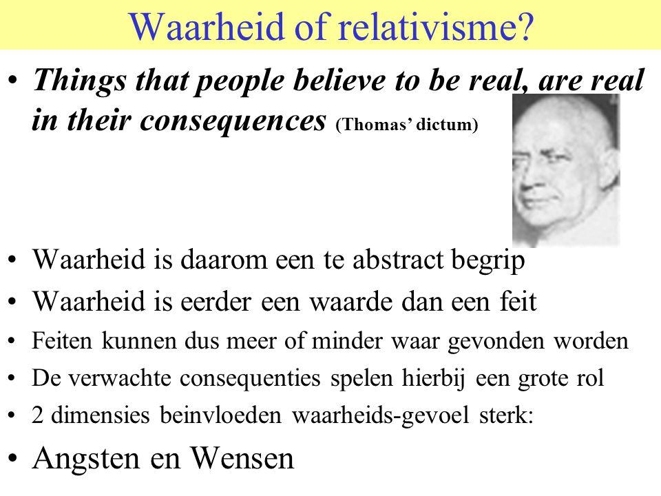 © 2006 JP van de Sande RuG Waarheid of relativisme? Things that people believe to be real, are real in their consequences (Thomas' dictum) Waarheid is