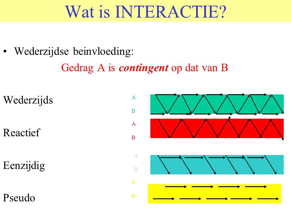 Wat is INTERACTIE? Wederzijdse beinvloeding: Gedrag A is contingent op dat van B Wederzijds Reactief Eenzijdig Pseudo ABAB ABAB ABAB ABAB