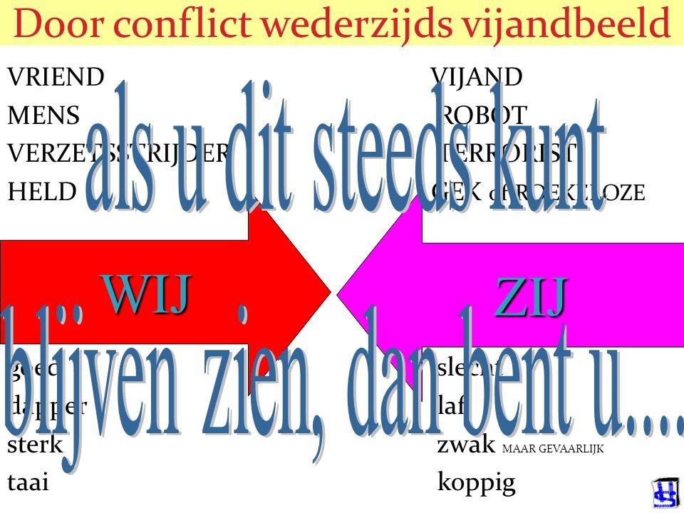 © 2006 JP van de Sande RuG Door conflict wederzijds vijandbeeld VRIEND VIJAND MENS ROBOT VERZETSSTRIJDER TERRORIST HELD GEK of ROEKELOZE goed slecht dapper laf sterk zwak MAAR GEVAARLIJK taai koppig WIJZIJ