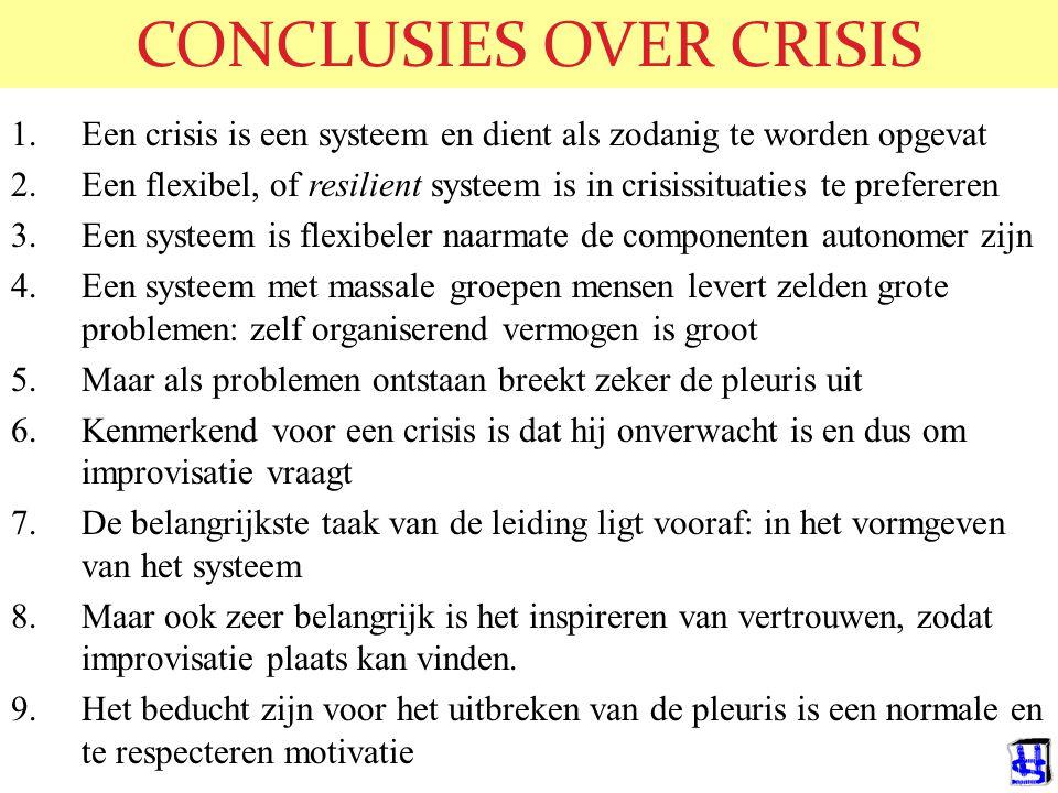 CONCLUSIES OVER CRISIS 1.Een crisis is een systeem en dient als zodanig te worden opgevat 2.Een flexibel, of resilient systeem is in crisissituaties te prefereren 3.Een systeem is flexibeler naarmate de componenten autonomer zijn 4.Een systeem met massale groepen mensen levert zelden grote problemen: zelf organiserend vermogen is groot 5.Maar als problemen ontstaan breekt zeker de pleuris uit 6.Kenmerkend voor een crisis is dat hij onverwacht is en dus om improvisatie vraagt 7.De belangrijkste taak van de leiding ligt vooraf: in het vormgeven van het systeem 8.Maar ook zeer belangrijk is het inspireren van vertrouwen, zodat improvisatie plaats kan vinden.