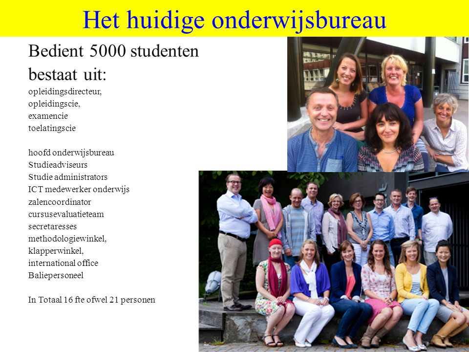 ©vandeSandeinlezingen,2011 Het huidige onderwijsbureau Bedient 5000 studenten bestaat uit: opleidingsdirecteur, opleidingscie, examencie toelatingscie