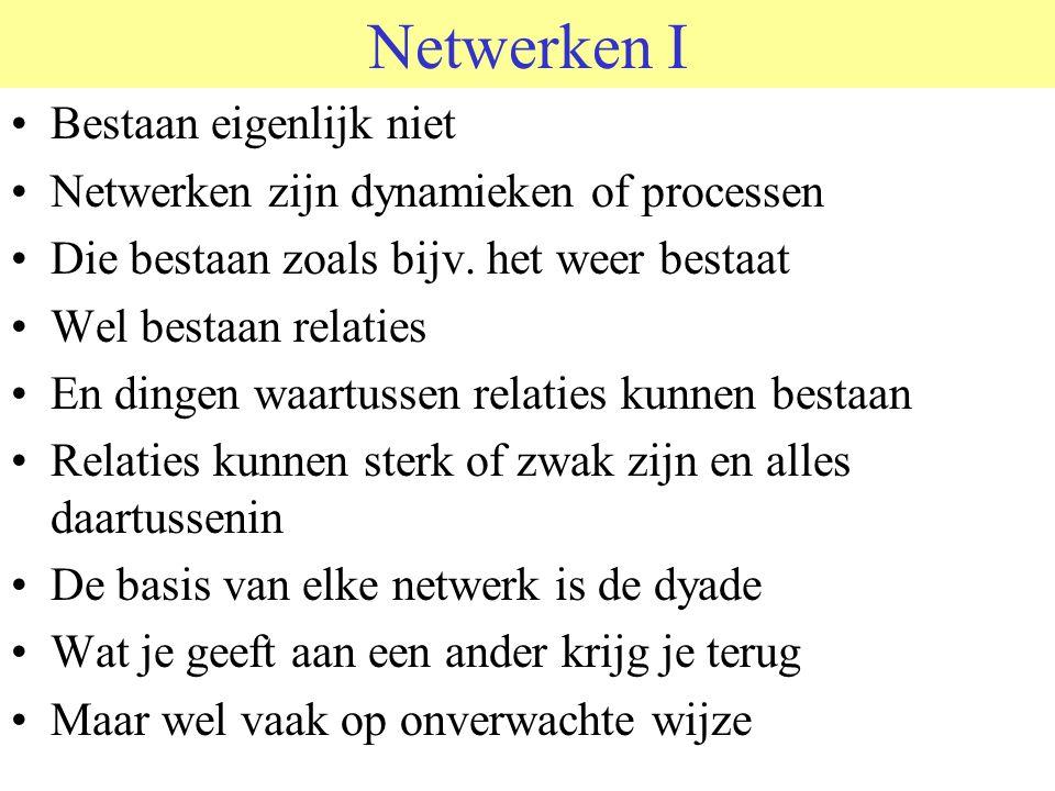 Netwerken I Bestaan eigenlijk niet Netwerken zijn dynamieken of processen Die bestaan zoals bijv. het weer bestaat Wel bestaan relaties En dingen waar