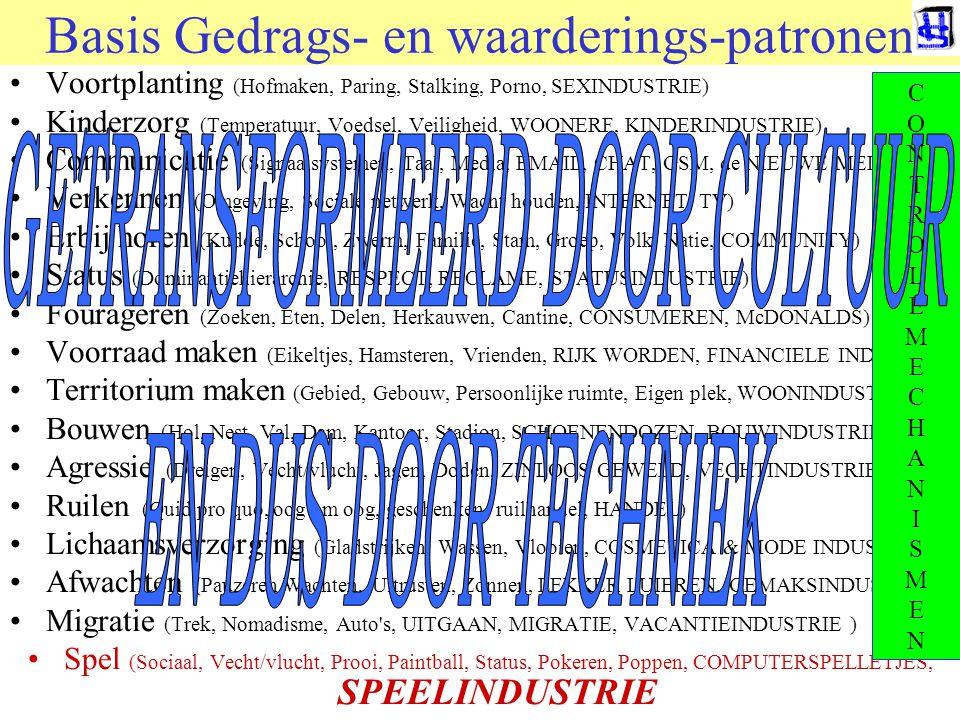 © 2006 JP van de Sande RuG JACHT- GROEP 'Oergroep' als basis voor groeperingsvormen OER- GROEP FAMILIE COMMUNE GODSDIENST STAM CLAN NATIE VOLK STAD- STAAT LEGER AMBACHT- GROEP BESTUUR BEDRIJFS- ORGANISATIE AMBTELIJKE- ORGANISATIE HIERARCHISCHE ORGANISATIE TAALGEMEENSCHAP VRIENDENGROEP COMMUNITY BENDEPROJECT