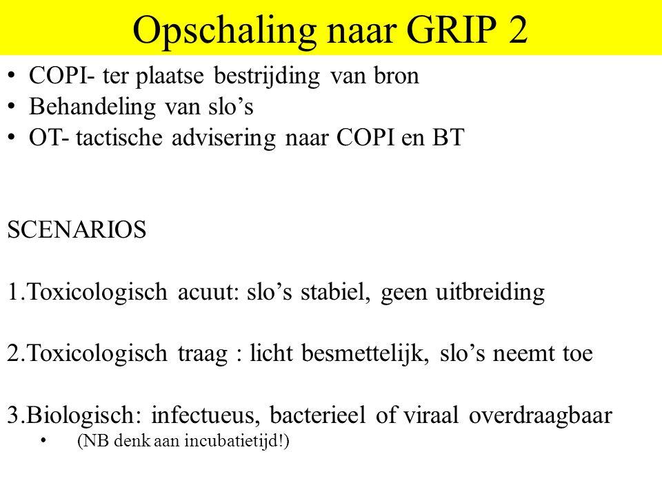 Opschaling naar GRIP 2 COPI- ter plaatse bestrijding van bron Behandeling van slo's OT- tactische advisering naar COPI en BT SCENARIOS 1.Toxicologisch