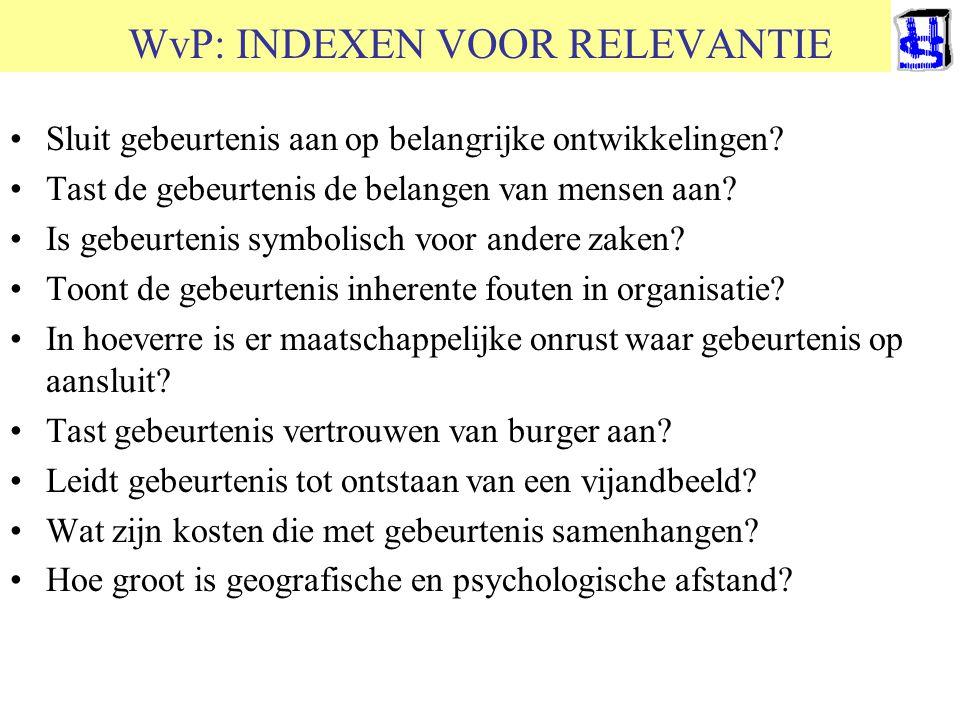 © 2006 JP van de Sande RuG WvP: INDEXEN VOOR RELEVANTIE Sluit gebeurtenis aan op belangrijke ontwikkelingen? Tast de gebeurtenis de belangen van mense
