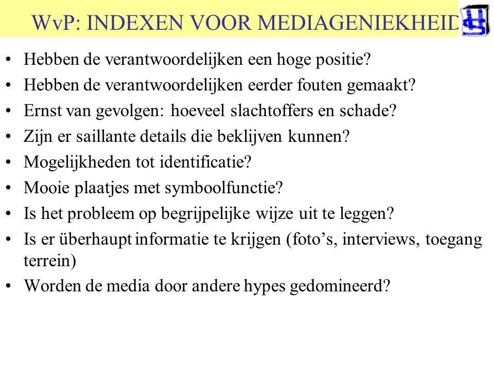 © 2006 JP van de Sande RuG WvP: INDEXEN VOOR MEDIAGENIEKHEID Hebben de verantwoordelijken een hoge positie? Hebben de verantwoordelijken eerder fouten