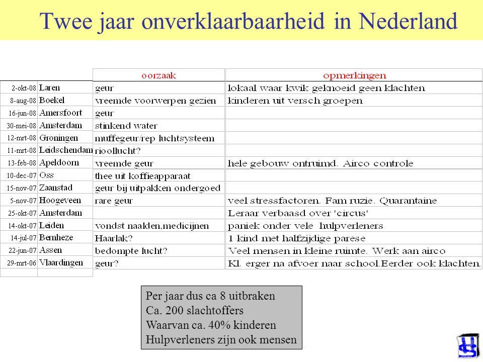 Twee jaar onverklaarbaarheid in Nederland Per jaar dus ca 8 uitbraken Ca. 200 slachtoffers Waarvan ca. 40% kinderen Hulpverleners zijn ook mensen