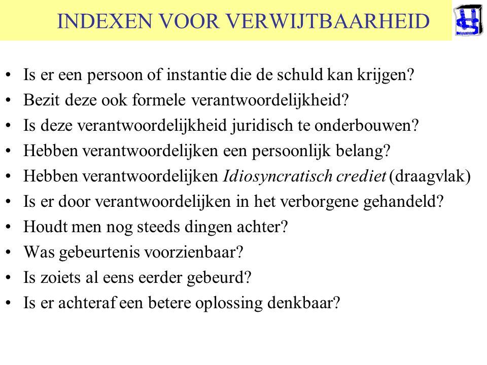 © 2006 JP van de Sande RuG INDEXEN VOOR VERWIJTBAARHEID Is er een persoon of instantie die de schuld kan krijgen.