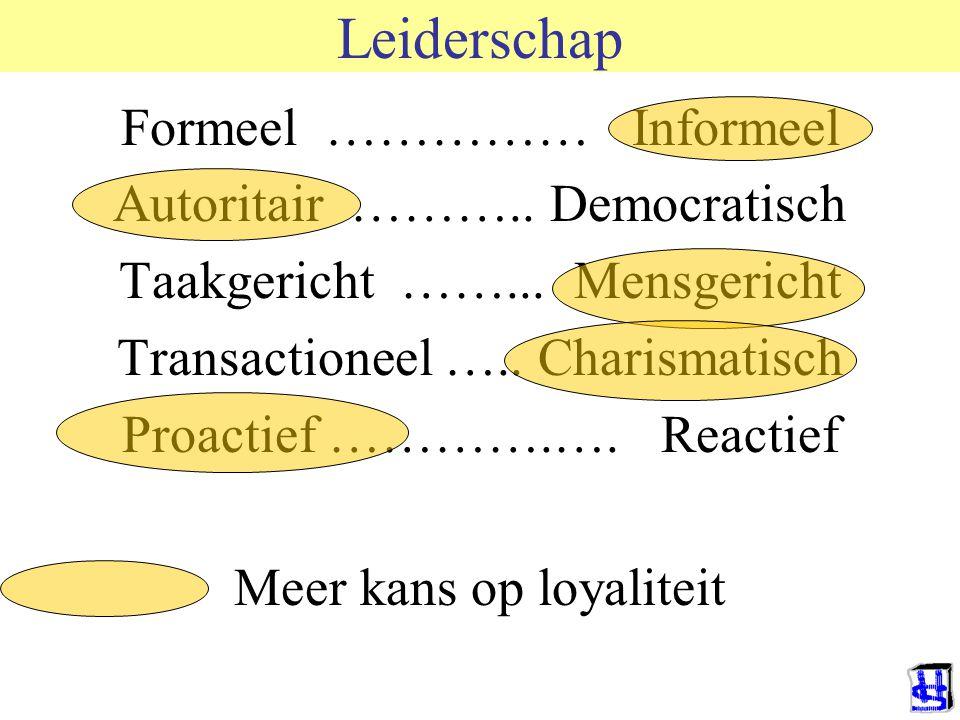 Leiderschap Formeel …………… Informeel Autoritair ………..