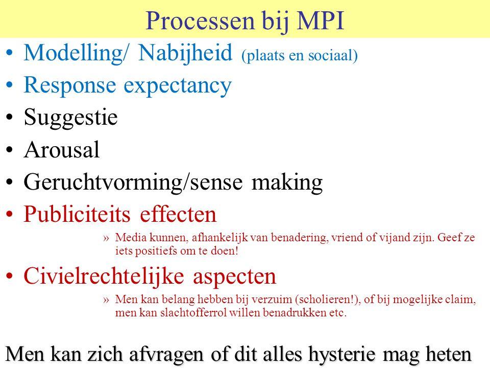 Processen bij MPI Modelling/ Nabijheid (plaats en sociaal) Response expectancy Suggestie Arousal Geruchtvorming/sense making Publiciteits effecten »Media kunnen, afhankelijk van benadering, vriend of vijand zijn.