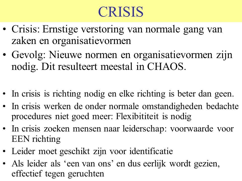 CRISIS Crisis: Ernstige verstoring van normale gang van zaken en organisatievormen Gevolg: Nieuwe normen en organisatievormen zijn nodig. Dit resultee