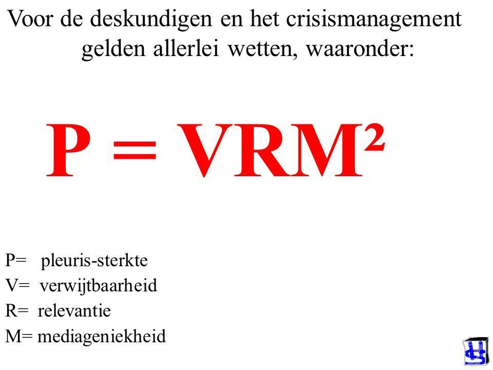 © 2006 JP van de Sande RuG De wet van Pleuris P = VRM² P= pleuris-sterkte V= verwijtbaarheid R= relevantie M= mediageniekheid Voor de deskundigen en het crisismanagement gelden allerlei wetten, waaronder: