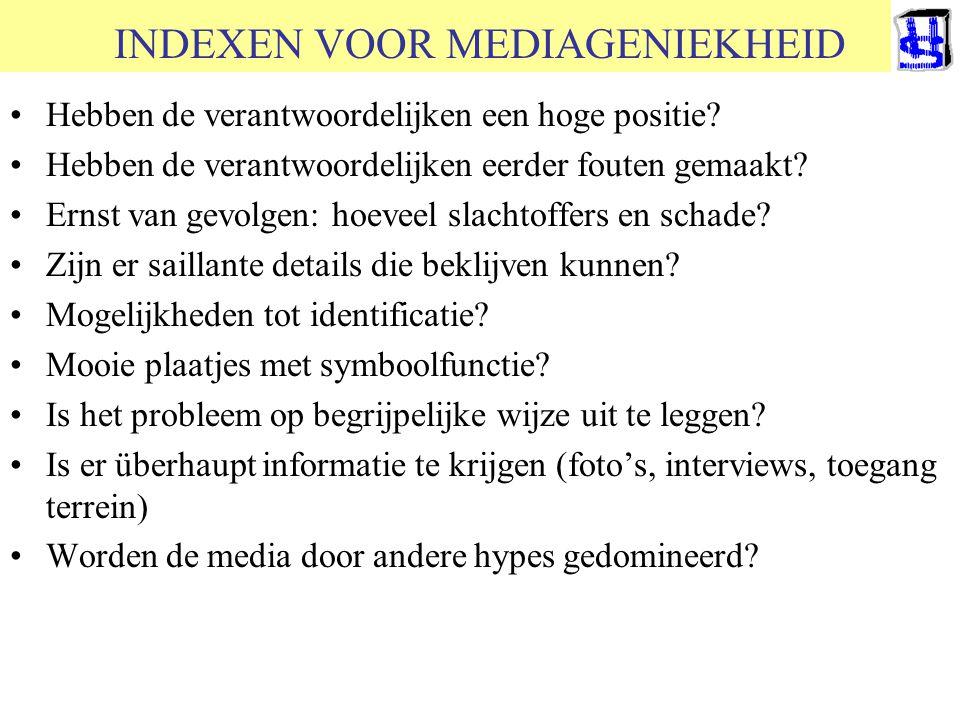 © 2006 JP van de Sande RuG INDEXEN VOOR MEDIAGENIEKHEID Hebben de verantwoordelijken een hoge positie? Hebben de verantwoordelijken eerder fouten gema