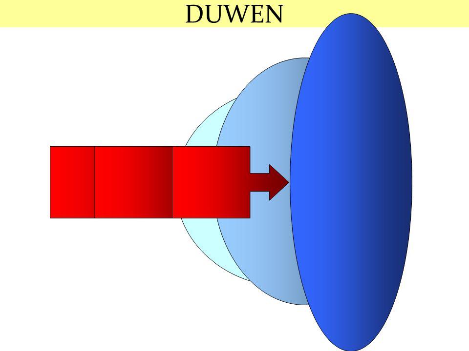 Zich verplaatsende massas zijn in principe gevaarlijk vooral bij hoge dichtheden en vernauwingen van de loopruimte Wanneer we een massa in beweging wi