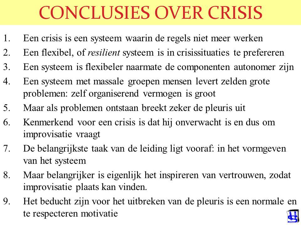 © 2006 JP van de Sande RuG Conclusies tav UITGANGSPUNTEN Spanning is belangrijk, maar verbergt zich – Alleen ervarenen herkennen dat (op straat) Theor