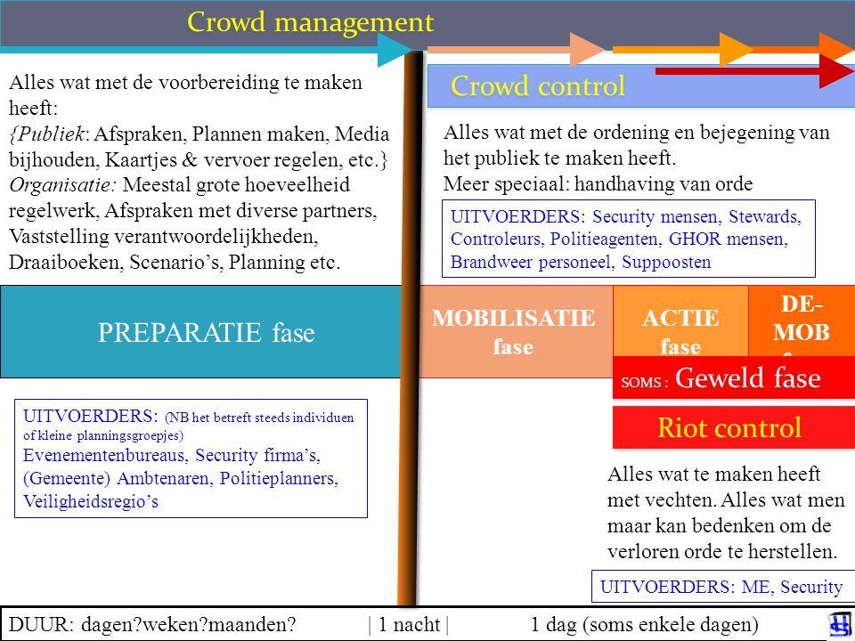 153 CROWD MANAGEMENT FASERING VAN CROWDMANAGEMENT
