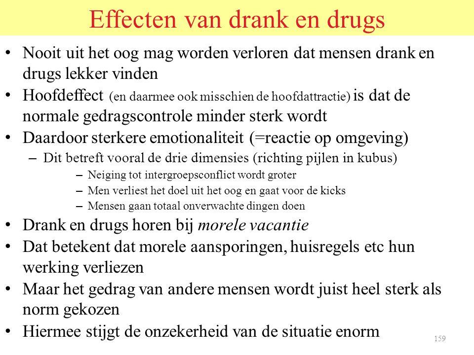 158 CROWD MANAGEMENT DRANK, DRUGS & CROWDMANAGEMENT