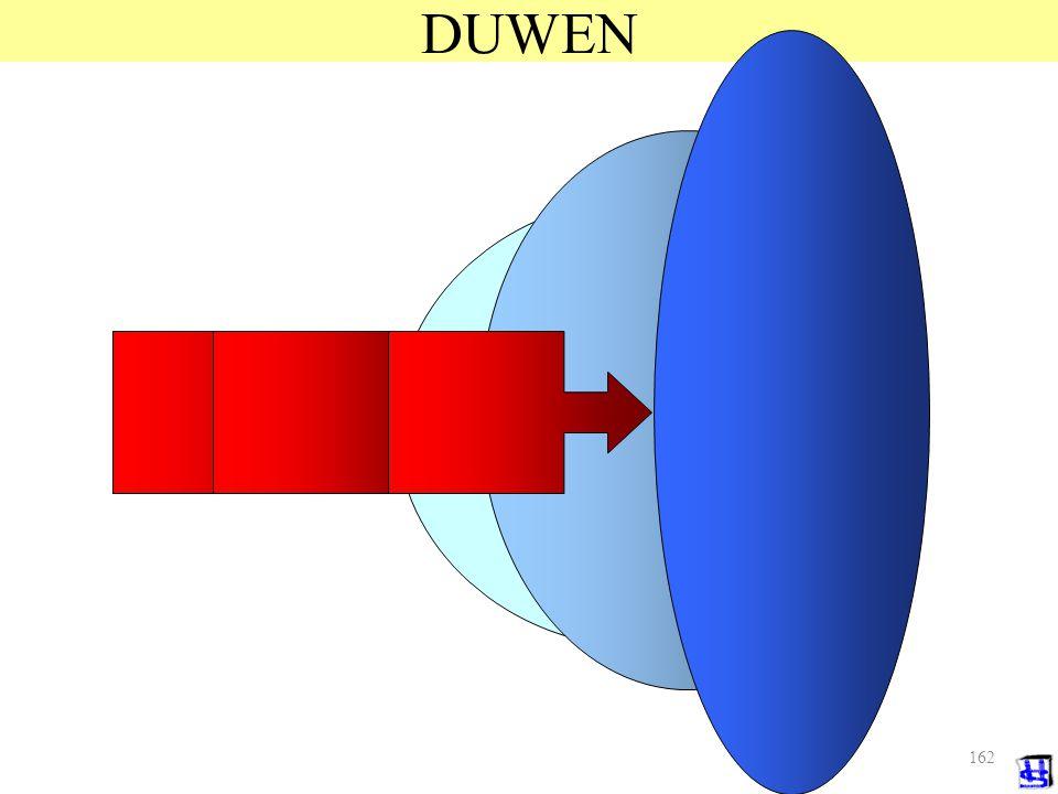 Zich verplaatsende massas zijn in principe gevaarlijk vooral bij hoge dichtheden en vernauwingen van de loopruimte Wanneer we een massa in beweging willen brengen moeten we dat dus slim doen MENSEN DOEN VAAK MAAR WAT