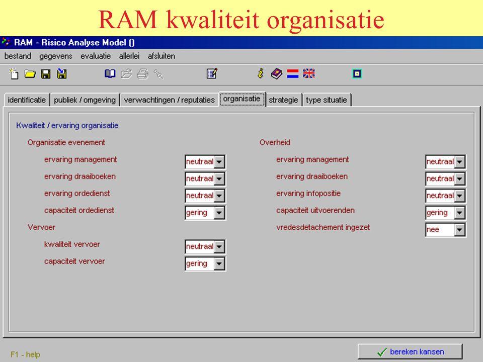84 RAM verwachting, reputatie & media