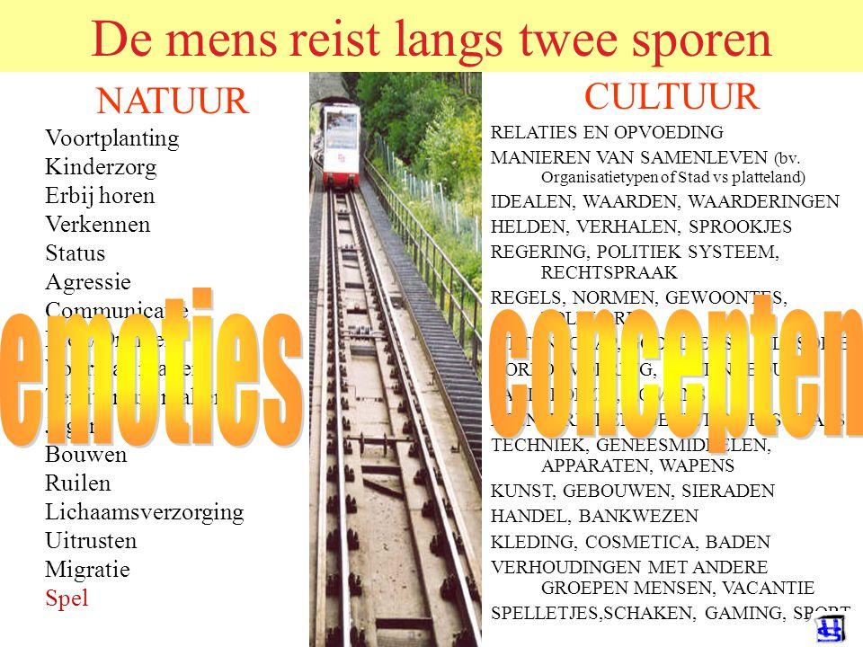 39 © 2006 JP van de Sande RuG WIJ – ZIJ conflict COMPETITIE MACHTS TACTIEKEN CATEGORISATIE CONFLICTCONFLICT EXT.ATTRIBUTIE MISPERCEPTIE INGr- OUTGr BIAS STEREOTYPEN MOREEL (DIABOLISERING) VIRIEL COMMITMENT RECIPROCITEIT AROUSAL CONFLICTCONFLICT COHESIE INGr-COOPERATIE