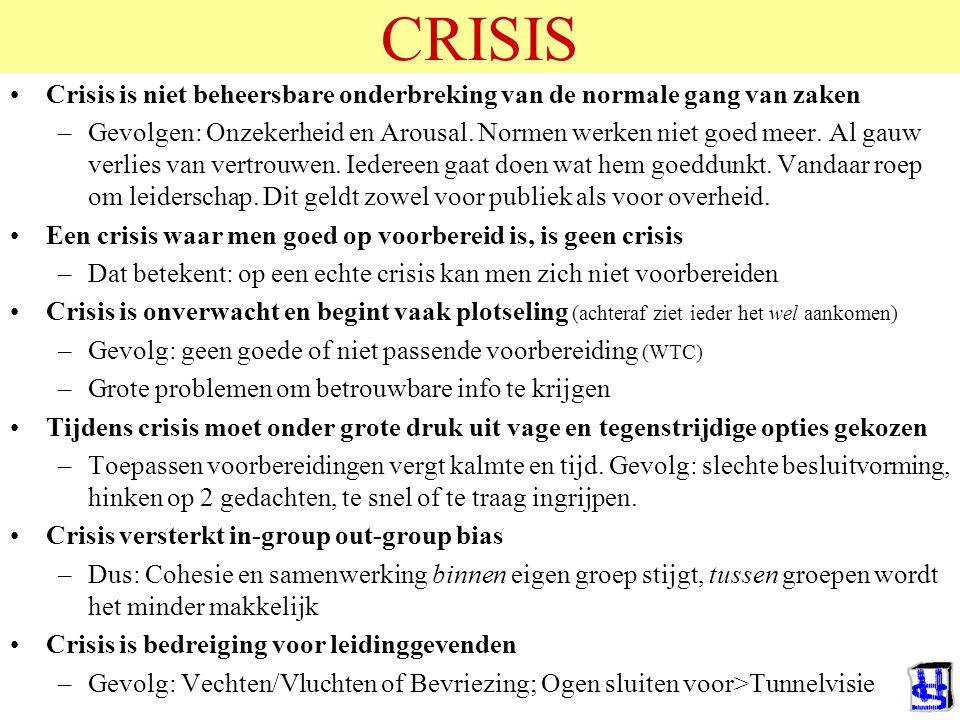 CRISIS Crisis is niet beheersbare onderbreking van de normale gang van zaken –Gevolgen: Onzekerheid en Arousal.