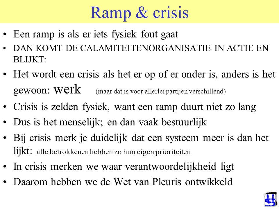 Ramp & crisis Een ramp is als er iets fysiek fout gaat DAN KOMT DE CALAMITEITENORGANISATIE IN ACTIE EN BLIJKT: Het wordt een crisis als het er op of er onder is, anders is het gewoon: werk (maar dat is voor allerlei partijen verschillend) Crisis is zelden fysiek, want een ramp duurt niet zo lang Dus is het menselijk; en dan vaak bestuurlijk Bij crisis merk je duidelijk dat een systeem meer is dan het lijkt: alle betrokkenen hebben zo hun eigen prioriteiten In crisis merken we waar verantwoordelijkheid ligt Daarom hebben we de Wet van Pleuris ontwikkeld