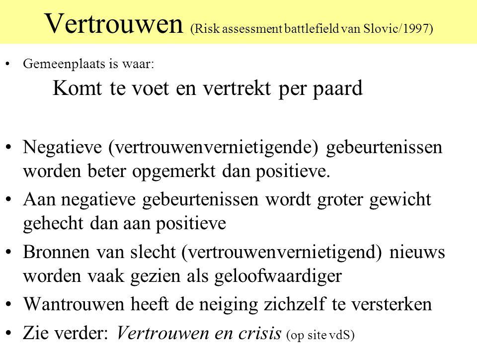 Vertrouwen (Risk assessment battlefield van Slovic/1997) Gemeenplaats is waar: Komt te voet en vertrekt per paard Negatieve (vertrouwenvernietigende)