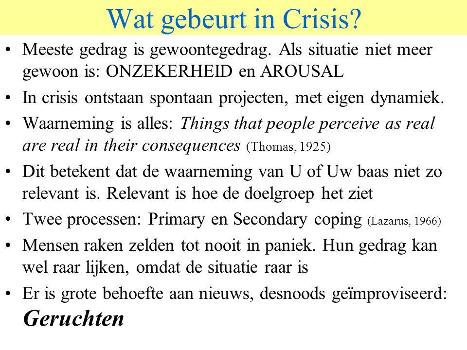 Wat gebeurt in Crisis? Meeste gedrag is gewoontegedrag. Als situatie niet meer gewoon is: ONZEKERHEID en AROUSAL In crisis ontstaan spontaan projecten