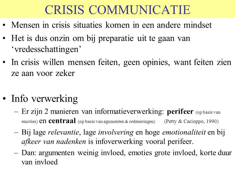 CRISIS COMMUNICATIE Mensen in crisis situaties komen in een andere mindset Het is dus onzin om bij preparatie uit te gaan van 'vredesschattingen' In c