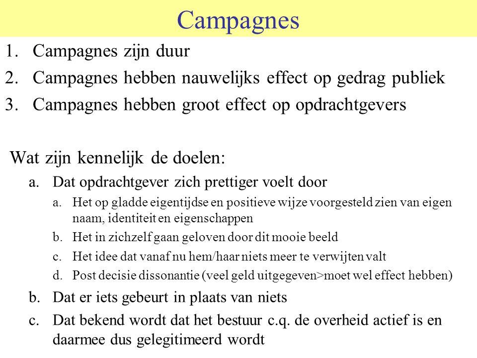 Campagnes 1.Campagnes zijn duur 2.Campagnes hebben nauwelijks effect op gedrag publiek 3.Campagnes hebben groot effect op opdrachtgevers Wat zijn kenn
