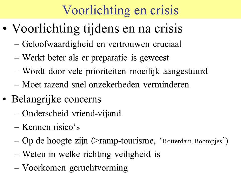 Voorlichting en crisis Voorlichting tijdens en na crisis –Geloofwaardigheid en vertrouwen cruciaal –Werkt beter als er preparatie is geweest –Wordt do