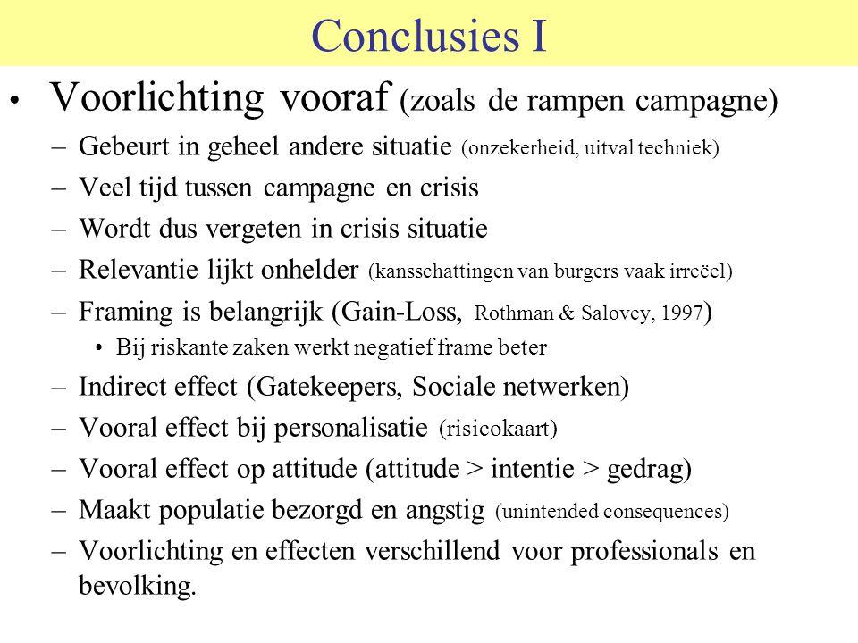 Conclusies I Voorlichting vooraf (zoals de rampen campagne) –Gebeurt in geheel andere situatie (onzekerheid, uitval techniek) –Veel tijd tussen campag