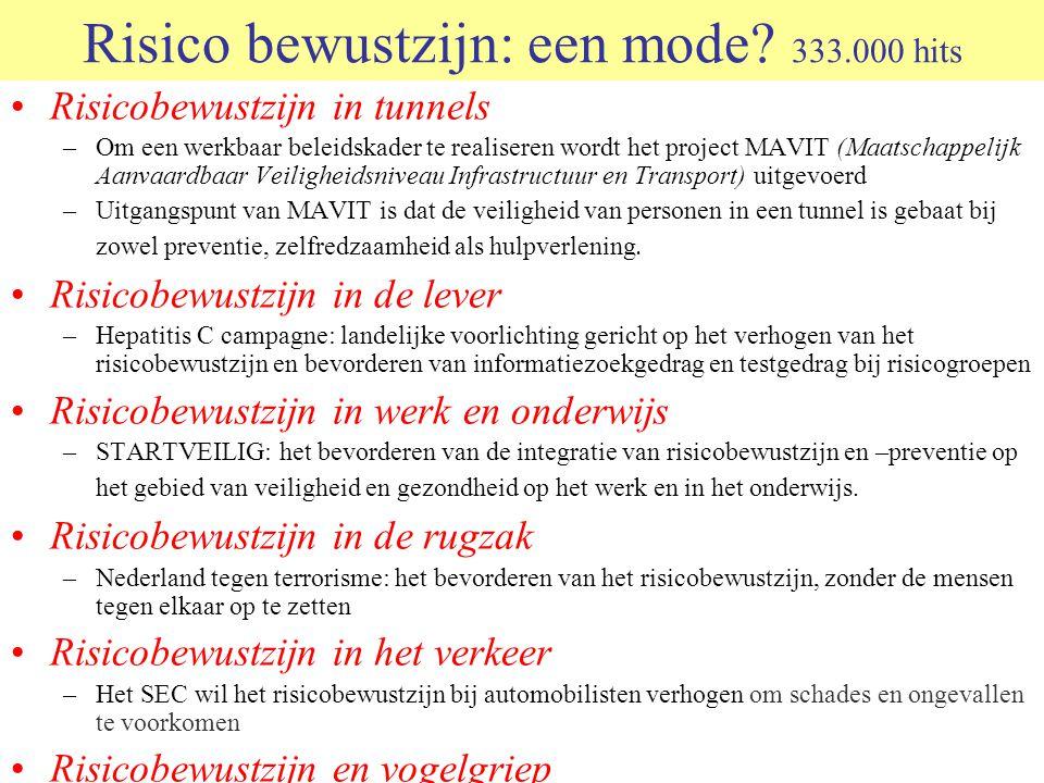 Risico bewustzijn: een mode? 333.000 hits Risicobewustzijn in tunnels –Om een werkbaar beleidskader te realiseren wordt het project MAVIT (Maatschappe