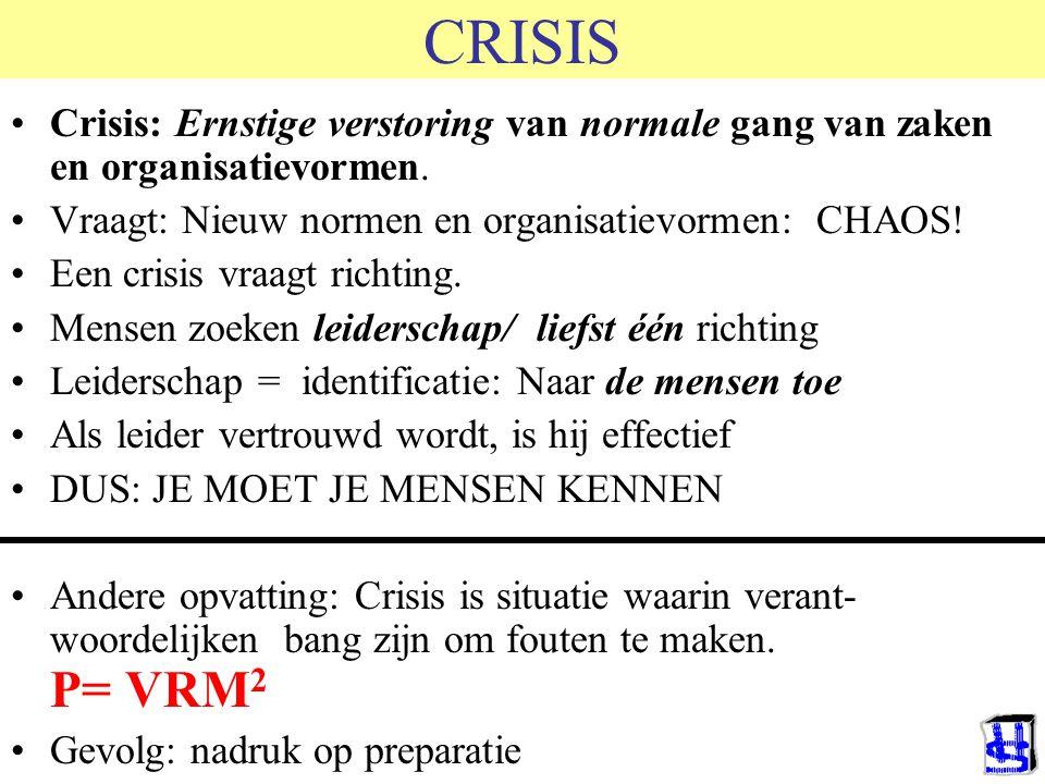 CRISIS Crisis: Ernstige verstoring van normale gang van zaken en organisatievormen. Vraagt: Nieuw normen en organisatievormen: CHAOS! Een crisis vraag