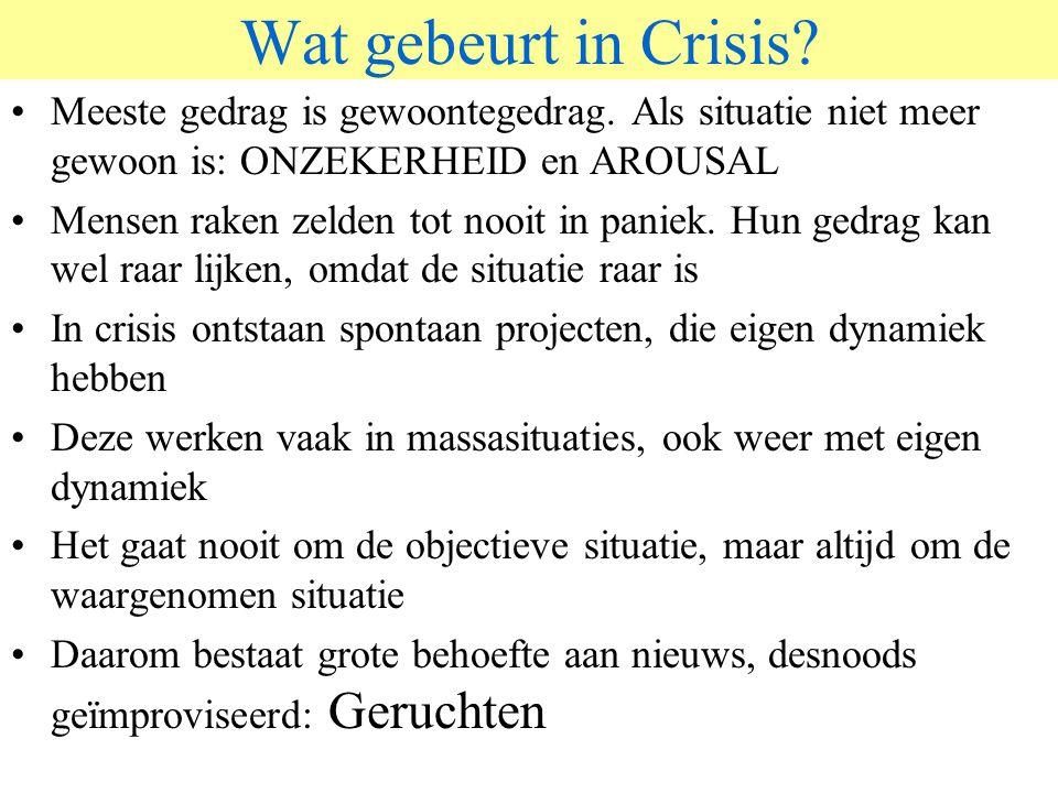 Wat gebeurt in Crisis.Meeste gedrag is gewoontegedrag.