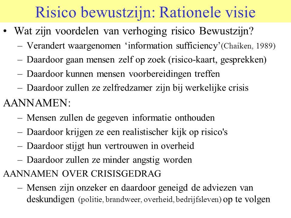 Risico bewustzijn: Rationele visie Wat zijn voordelen van verhoging risico Bewustzijn.