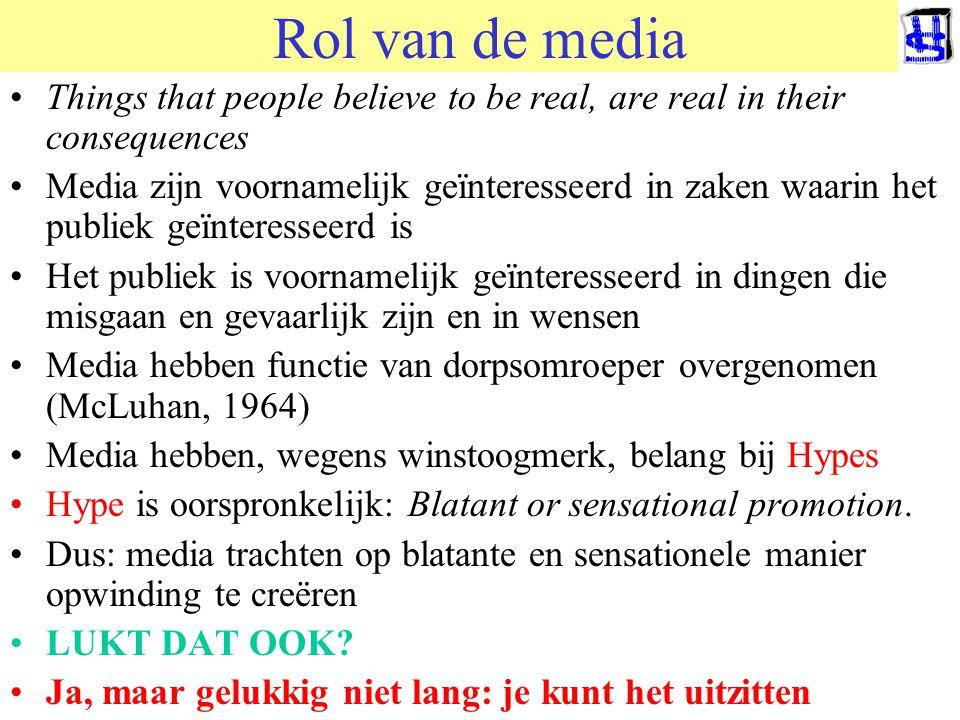 Rol van de media Things that people believe to be real, are real in their consequences Media zijn voornamelijk geïnteresseerd in zaken waarin het publiek geïnteresseerd is Het publiek is voornamelijk geïnteresseerd in dingen die misgaan en gevaarlijk zijn en in wensen Media hebben functie van dorpsomroeper overgenomen (McLuhan, 1964) Media hebben, wegens winstoogmerk, belang bij Hypes Hype is oorspronkelijk: Blatant or sensational promotion.
