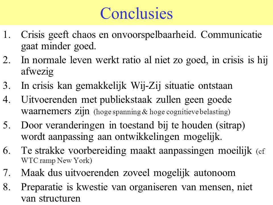 Conclusies 1.Crisis geeft chaos en onvoorspelbaarheid.
