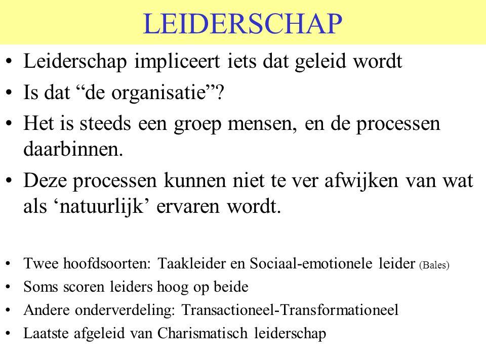 LEIDERSCHAP Leiderschap impliceert iets dat geleid wordt Is dat de organisatie .