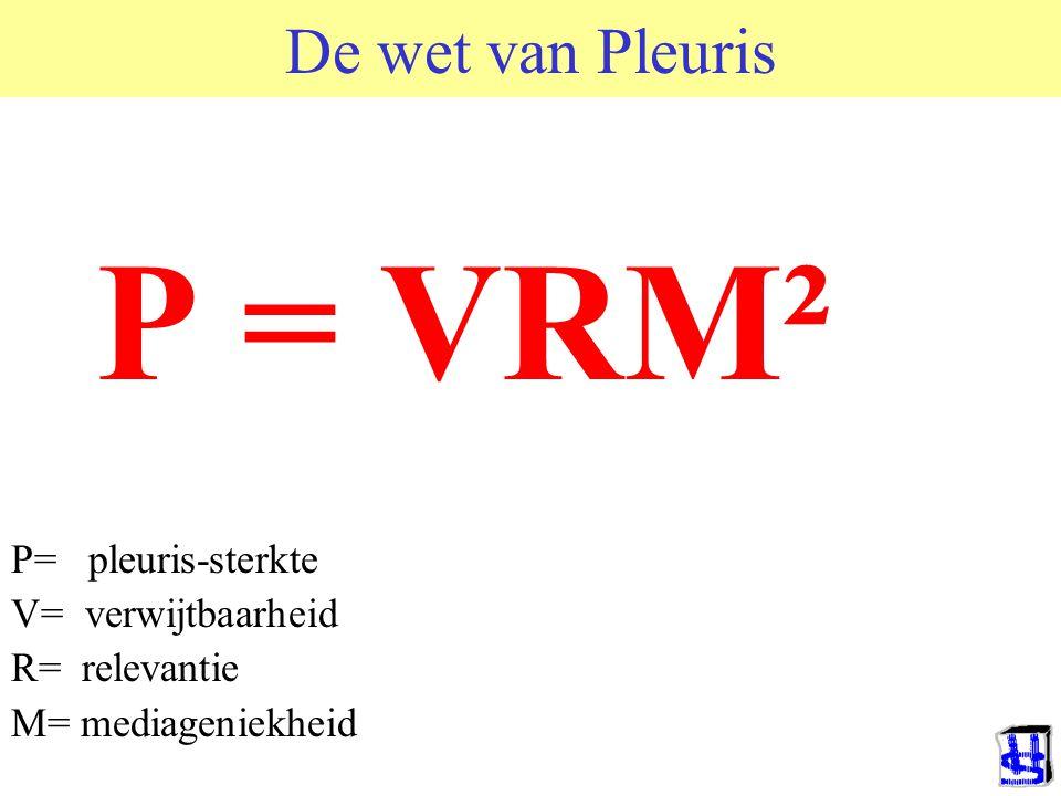 De wet van Pleuris P = VRM² P= pleuris-sterkte V= verwijtbaarheid R= relevantie M= mediageniekheid