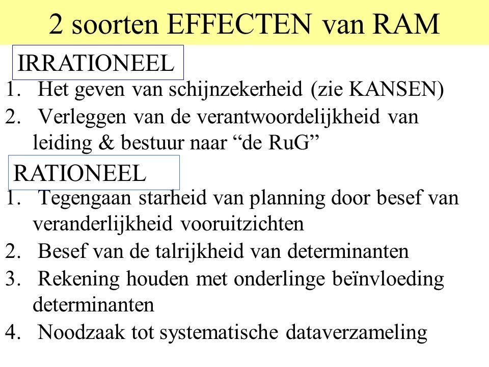 """2 soorten EFFECTEN van RAM 1.Het geven van schijnzekerheid (zie KANSEN) 2.Verleggen van de verantwoordelijkheid van leiding & bestuur naar """"de RuG"""" 1."""