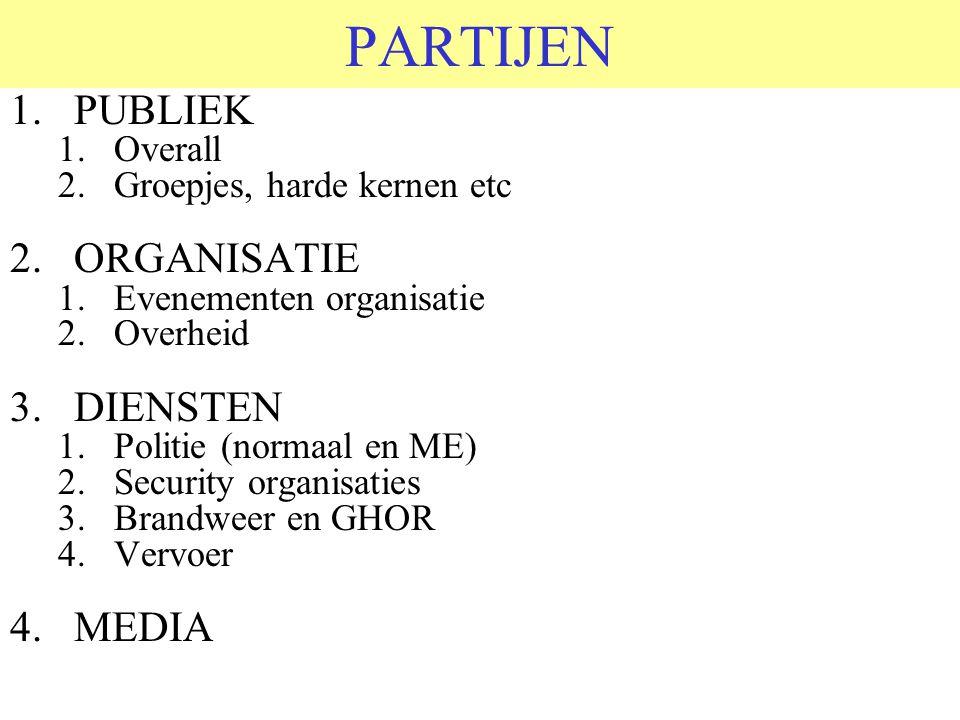PARTIJEN 1.PUBLIEK 1.Overall 2.Groepjes, harde kernen etc 2.ORGANISATIE 1.Evenementen organisatie 2.Overheid 3.DIENSTEN 1.Politie (normaal en ME) 2.Se